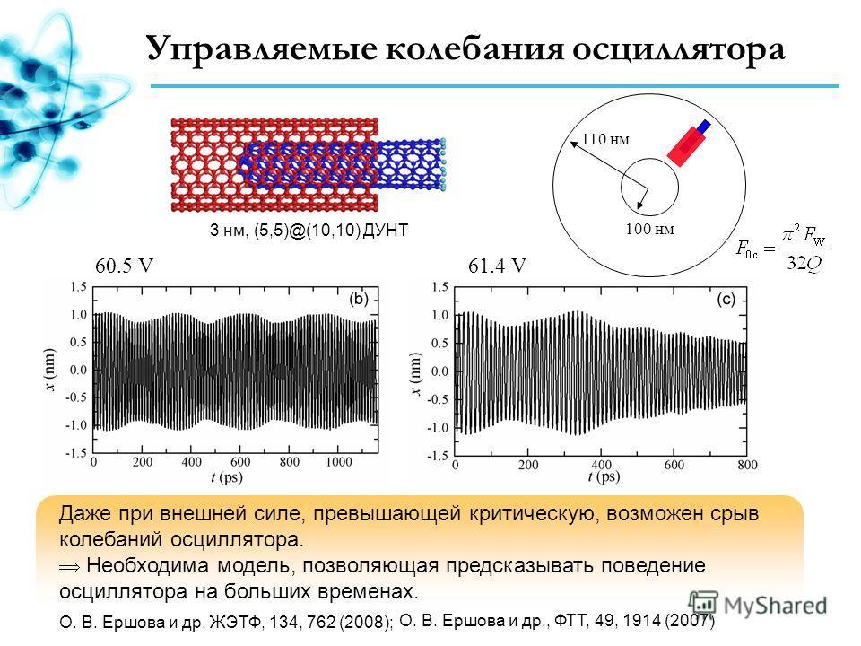 Управляемые колебания осциллятора Даже при внешней силе, превышающей критическую, возможен срыв колебаний осциллятора. Необходима модель, позволяющая предсказывать поведение осциллятора на больших временах. 3 нм, (5,5)@(10,10) ДУНТ E(r)E(r) 60.5 V61.