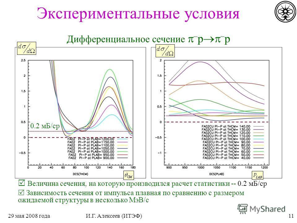 1129 мая 2008 годаИ.Г. Алексеев (ИТЭФ) Экспериментальные условия Дифференциальное сечение – p – p 0.2 мБ/ср Величина сечения, на которую производился расчет статистики -- 0.2 мБ/ср Зависимость сечения от импульса плавная по сравнению с размером ожида