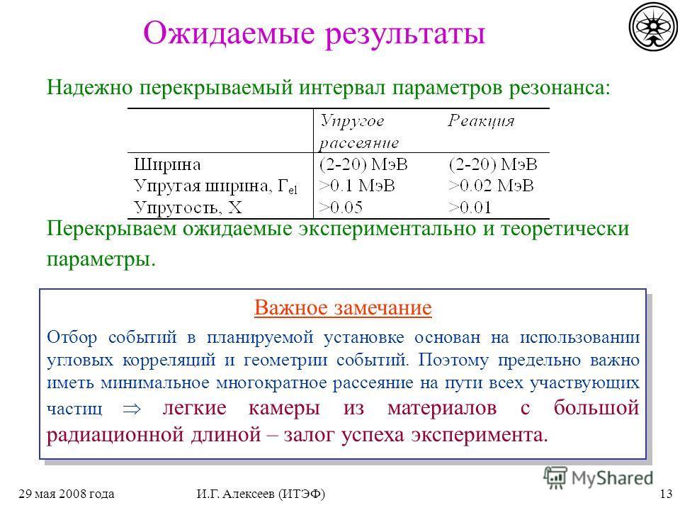1329 мая 2008 годаИ.Г. Алексеев (ИТЭФ) Ожидаемые результаты Надежно перекрываемый интервал параметров резонанса: Перекрываем ожидаемые экспериментально и теоретически параметры. Важное замечание Отбор событий в планируемой установке основан на исполь