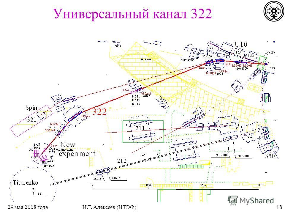 1829 мая 2008 годаИ.Г. Алексеев (ИТЭФ) Универсальный канал 322