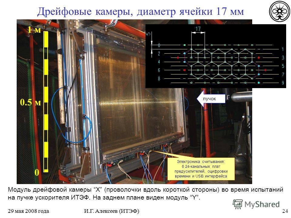 2429 мая 2008 годаИ.Г. Алексеев (ИТЭФ)29 мая 2008 годаИ.Г. Алексеев (ИТЭФ) Электроника считывания: 6 24-канальных плат предусилителей, оцифровки времени и USB интерфейса Модуль дрейфовой камеры X (проволочки вдоль короткой стороны) во время испытаний
