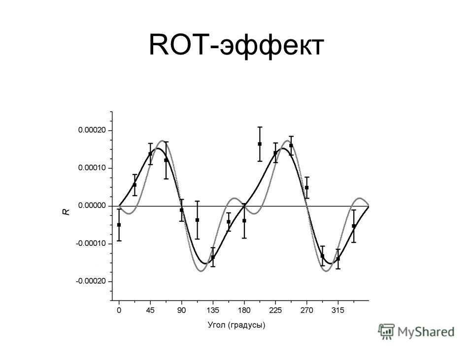 ROT-эффект
