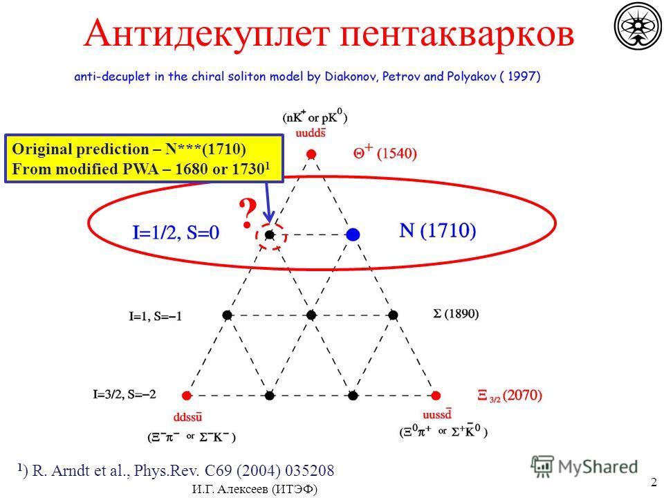 2 Антидекуплет пентакварков ? Original prediction – N***(1710) From modified PWA – 1680 or 1730 1 1 ) R. Arndt et al., Phys.Rev. C69 (2004) 035208 И.Г. Алексеев (ИТЭФ)