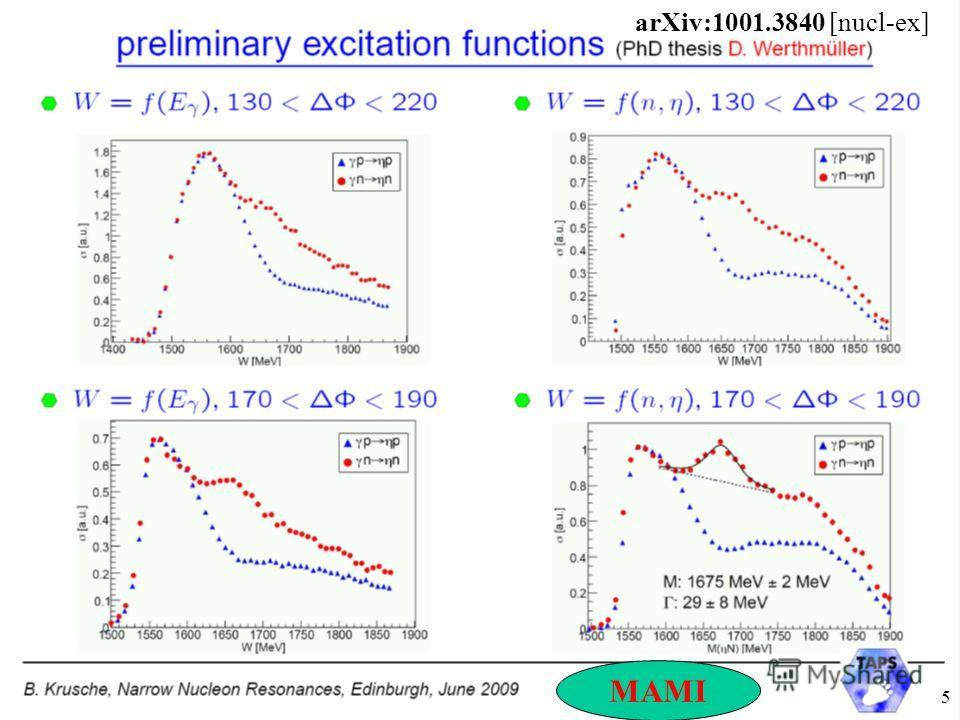 MAMI arXiv:1001.3840 [nucl-ex] 5