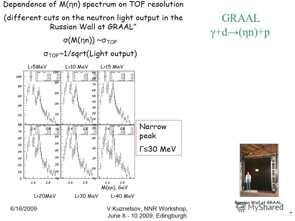 7 GRAAL γ+d(ηn)+p