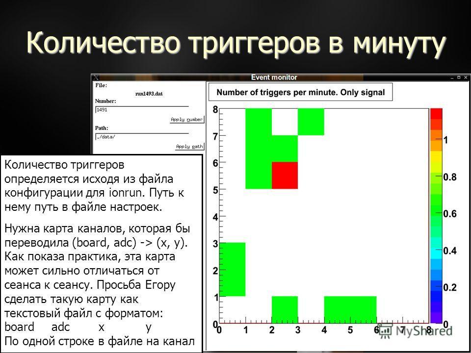 Количество триггеров в минуту Количество триггеров определяется исходя из файла конфигурации для ionrun. Путь к нему путь в файле настроек. Нужна карта каналов, которая бы переводила (board, adc) -> (x, y). Как показа практика, эта карта может сильно