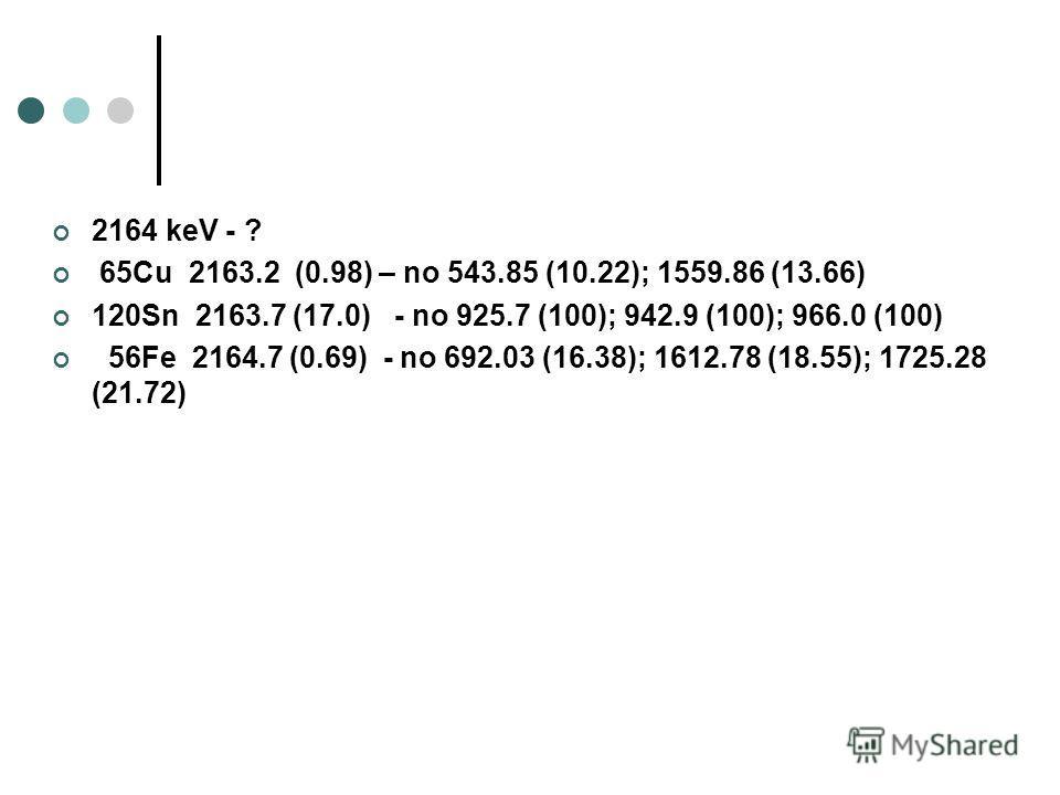 2164 keV - ? 65Cu 2163.2 (0.98) – no 543.85 (10.22); 1559.86 (13.66) 120Sn 2163.7 (17.0) - no 925.7 (100); 942.9 (100); 966.0 (100) 56Fe 2164.7 (0.69) - no 692.03 (16.38); 1612.78 (18.55); 1725.28 (21.72)