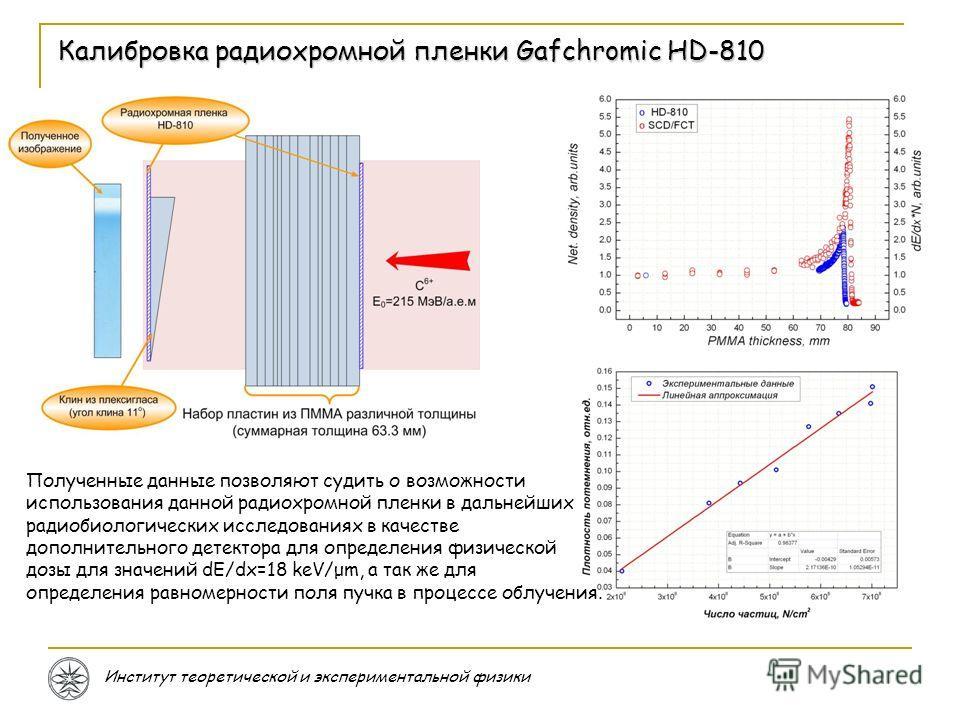 Калибровка радиохромной пленки Gafchromic HD-810 Институт теоретической и экспериментальной физики Полученные данные позволяют судить о возможности использования данной радиохромной пленки в дальнейших радиобиологических исследованиях в качестве допо
