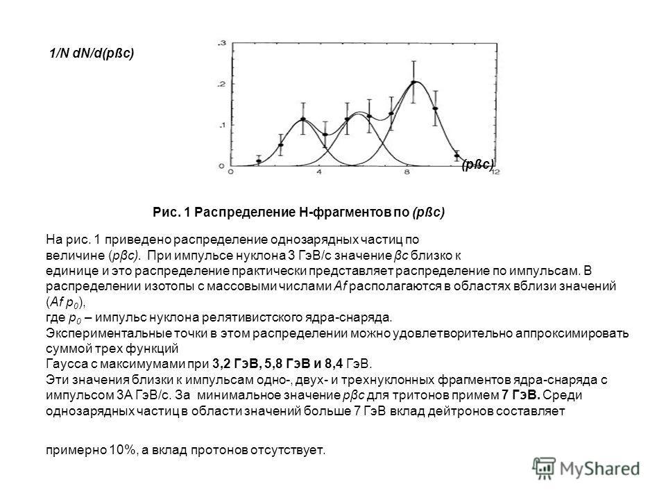 На рис. 1 приведено распределение однозарядных частиц по величине (pβc). При импульсе нуклона 3 ГэВ/с значение βc близко к единице и это распределение практически представляет распределение по импульсам. В распределении изотопы с массовыми числами Af