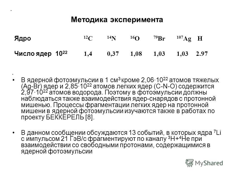Методика эксперимента В ядерной фотоэмульсии в 1 см 3 кроме 2,06·10 22 атомов тяжелых (Ag-Br) ядер и 2,85·10 22 атомов легких ядер (C-N-O) содержится 2,97·10 22 атомов водорода. Поэтому в фотоэмульсии должны наблюдаться также взаимодействия ядер-снар