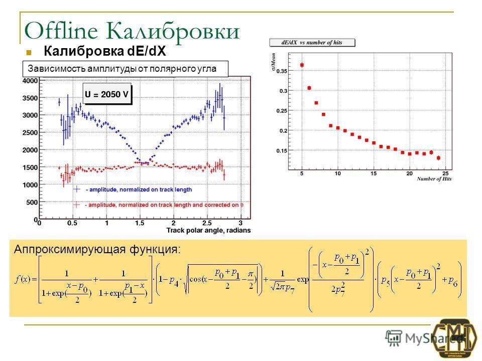 Offline Калибровки Калибровка dE/dX Зависимость амплитуды от полярного угла Аппроксимирующая функция: