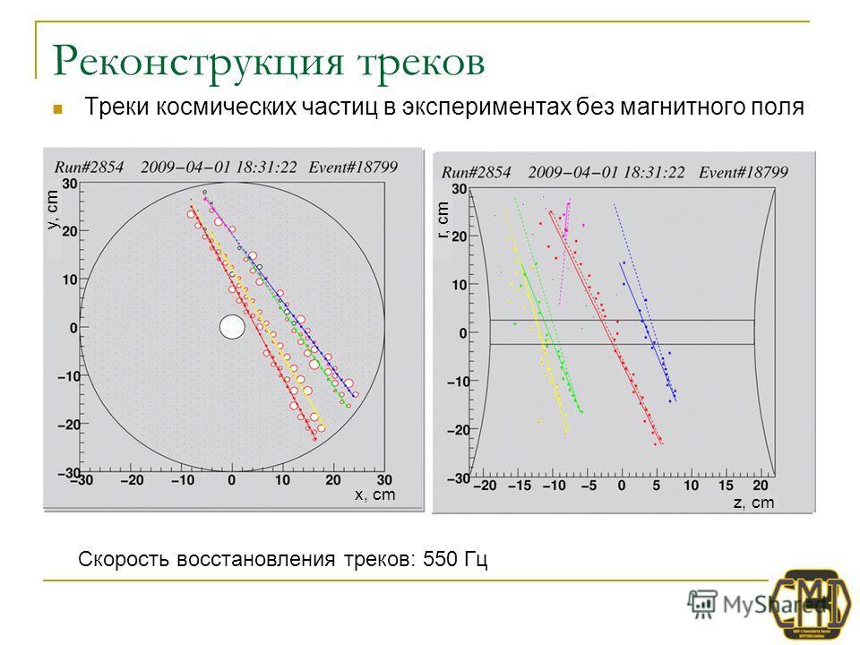Реконструкция треков Треки космических частиц в экспериментах без магнитного поля Скорость восстановления треков: 550 Гц x, cm y, cm r, cm z, cm x, cm y, cm z, cm r, cm