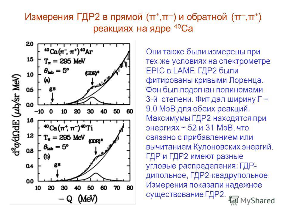 Измерения ГДР2 в прямой (π +,π ) и обратной (π,π + ) реакциях на ядре 40 Ca Они также были измерены при тех же условиях на спектрометре EPIC в LAMF. ГДР2 были фитированы кривыми Лоренца. Фон был подогнан полиномами 3-й степени. Фит дал ширину Г = 9.0