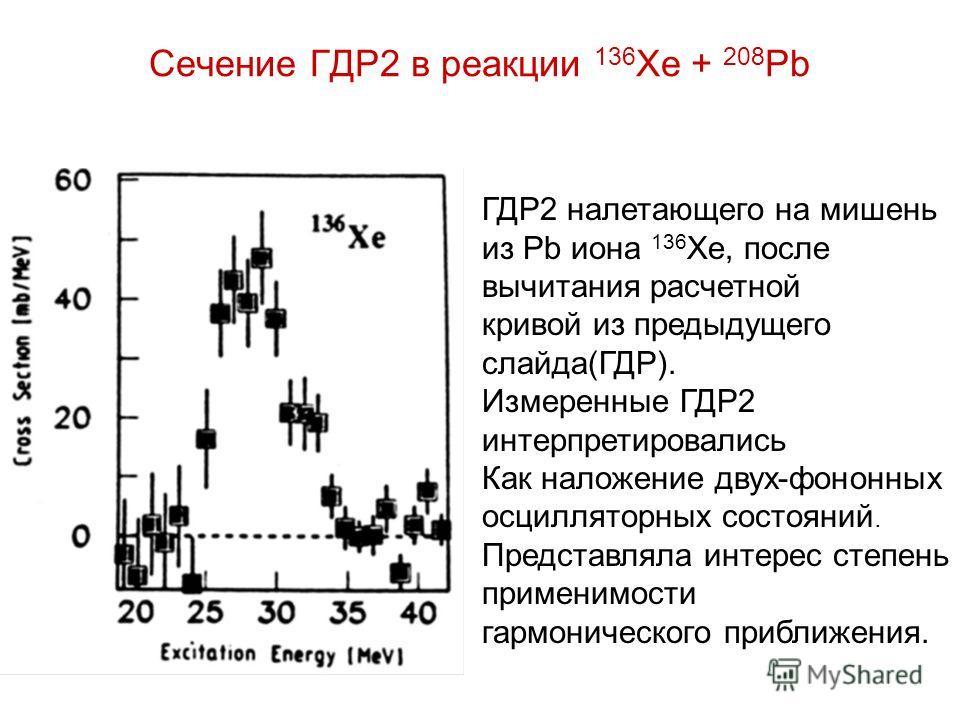 Сечение ГДР2 в реакции 136 Xe + 208 Pb ГДР2 налетающего на мишень из Pb иона 136 Xe, после вычитания расчетной кривой из предыдущего слайда(ГДР). Измеренные ГДР2 интерпретировались Как наложение двух-фононных осцилляторных состояний. Представляла инт