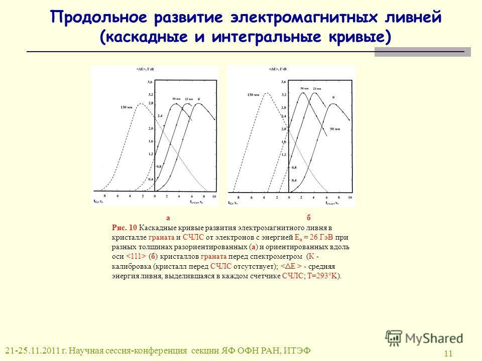 11 Продольное развитие электромагнитных ливней (каскадные и интегральные кривые) а б Рис. 10 Каскадные кривые развития электромагнитного ливня в кристалле граната и СЧЛС от электронов с энергией E e = 26 ГэВ при разных толщинах разориентированных (а)