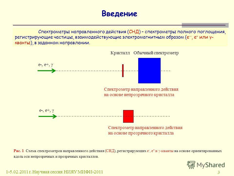 Введение 1-5.02.2011 г. Научная сессия НИЯУ МИФИ-2011 3 Спектрометры направленного действия (СНД) – спектрометры полного поглощения, регистрирующие частицы, взаимодействующие электромагнитным образом (e --, e + или γ- кванты), в заданном направлении.