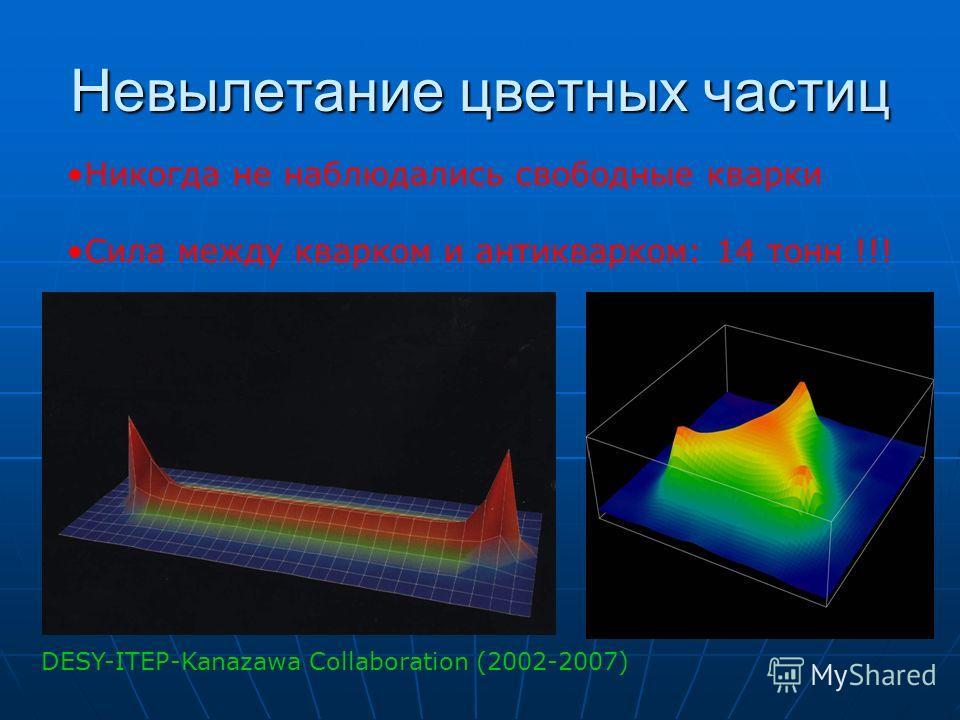 Невылетание цветных частиц Никогда не наблюдались свободные кварки Сила между кварком и антикварком: 14 тонн !!! DESY-ITEP-Kanazawa Collaboration (2002-2007)