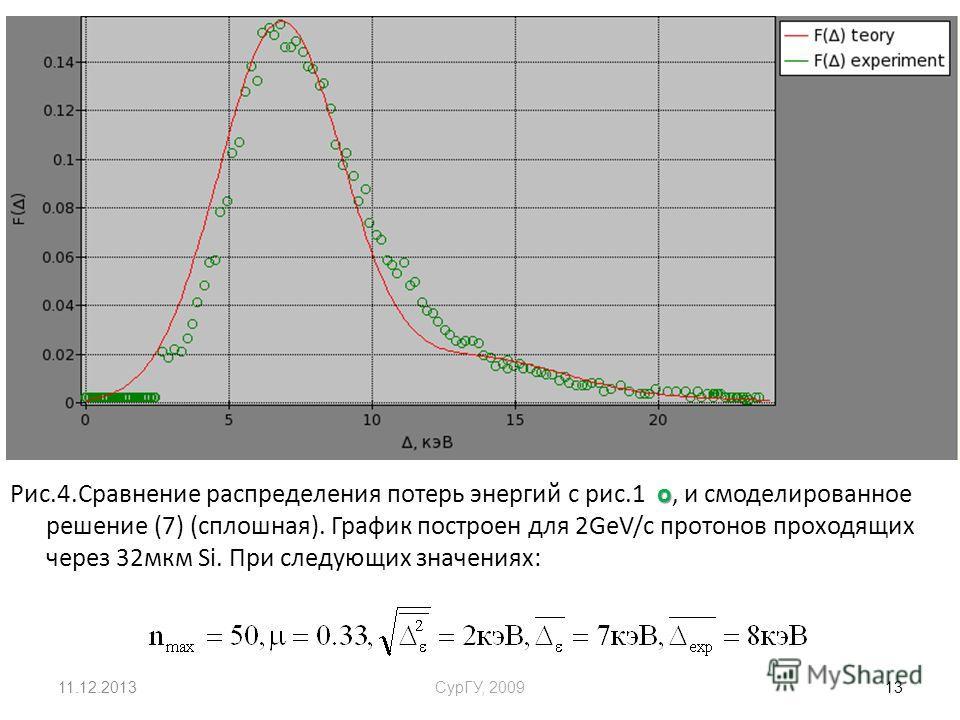 11.12.2013СурГУ, 2009 13 o Рис.4.Сравнение распределения потерь энергий с рис.1 o, и смоделированное решение (7) (сплошная). График построен для 2GeV/c протонов проходящих через 32мкм Si. При следующих значениях: