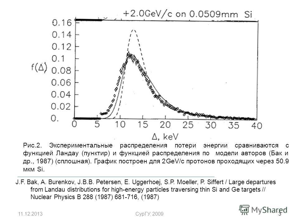 11.12.2013СурГУ, 2009 3 Рис.2. Экспериментальные распределения потери энергии сравниваются с функцией Ландау (пунктир) и функцией распределения по модели авторов (Бак и др., 1987) (сплошная). График построен для 2GeV/c протонов проходящих через 50.9