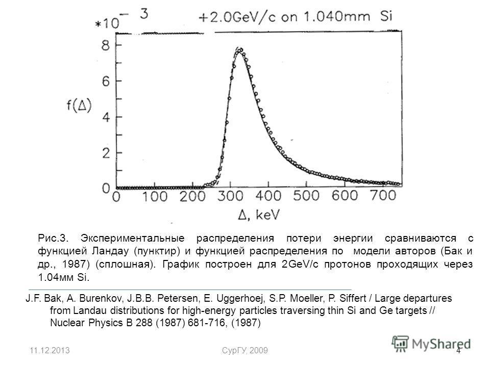 11.12.2013СурГУ, 2009 4 Рис.3. Экспериментальные распределения потери энергии сравниваются с функцией Ландау (пунктир) и функцией распределения по модели авторов (Бак и др., 1987) (сплошная). График построен для 2GeV/c протонов проходящих через 1.04м