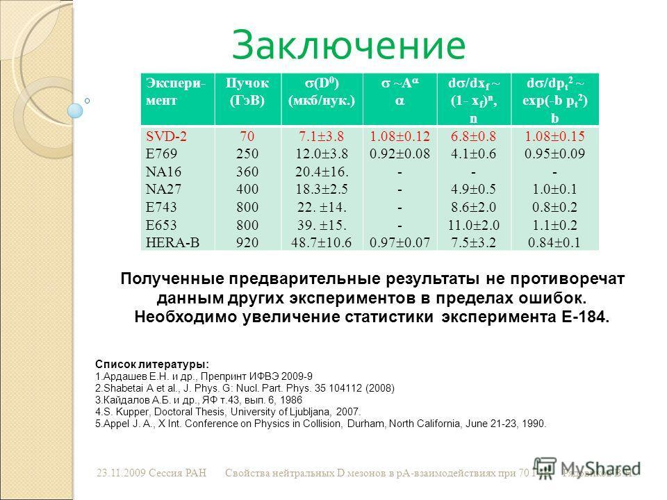 23.11.2009 Сессия РАНСвойства нейтральных D мезонов в рА-взаимодействиях при 70 ГэВРядовиков В.Н. Заключение Экспери- мент Пучок (ГэВ) (D 0 ) (мкб/нук.) ~А d /dx f ~ (1- x f ) n, n d /dp t 2 ~ exp(-b p t 2 ) b SVD-2 E769 NA16 NA27 E743 E653 HERA-B 70