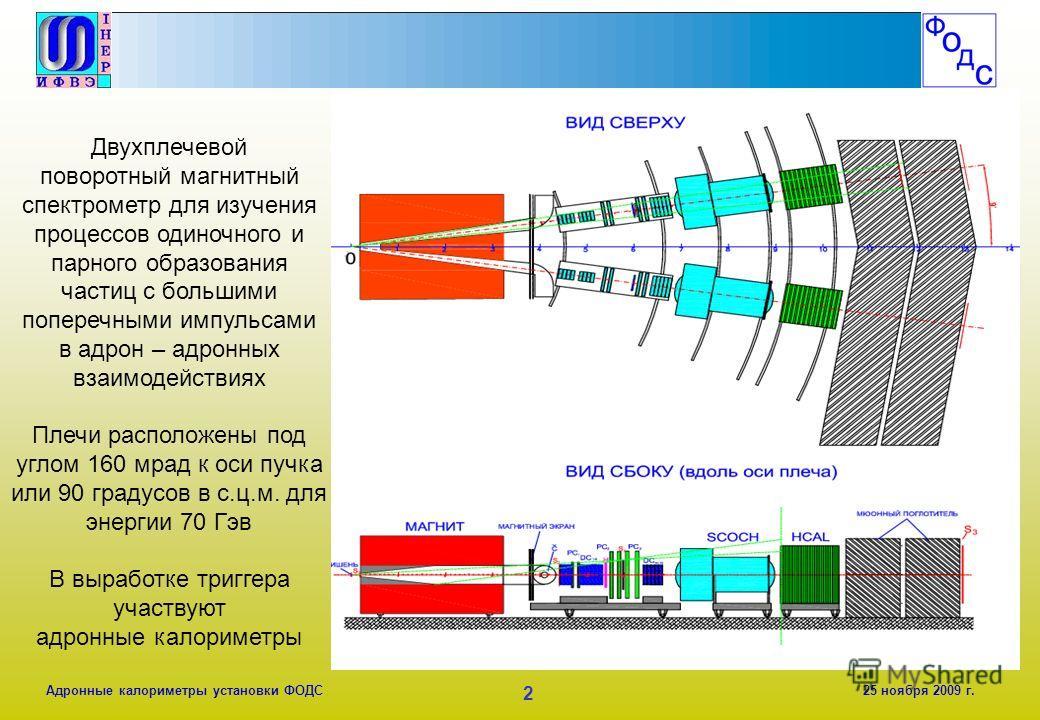Адронные калориметры установки ФОДС25 ноября 2009 г. 2 Двухплечевой поворотный магнитный спектрометр для изучения процессов одиночного и парного образования частиц с большими поперечными импульсами в адрон – адронных взаимодействиях Плечи расположены