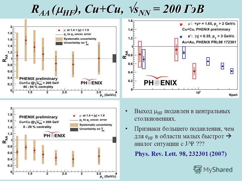 R AA ( HF ), Cu+Cu, s NN = 200 ГэВ Выход HF подавлен в центральных столкновениях. Признаки большего подавления, чем для e HF в области малых быстрот аналог ситуации с J/ ??? Phys. Rev. Lett. 98, 232301 (2007)