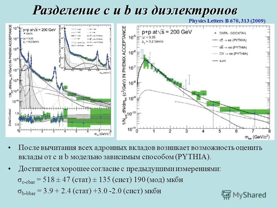 Разделение c и b из диэлектронов После вычитания всех адронных вкладов возникает возможность оценить вклады от c и b модельно зависимым способом (PYTHIA). Достигается хорошее согласие с предыдущими измерениями: σ c-cbar = 518 ± 47 (стат) ± 135 (сист)