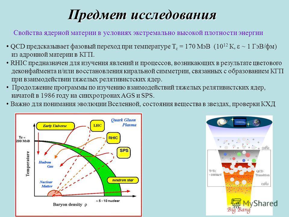Предмет исследования Свойства ядерной материи в условиях экстремально высокой плотности энергии QCD предсказывает фазовый переход при температуре Т с = 170 МэВ (10 12 К, ~ 1 ГэВ/фм) из адронной материи в КГП. RHIC предназначен для изучения явлений и