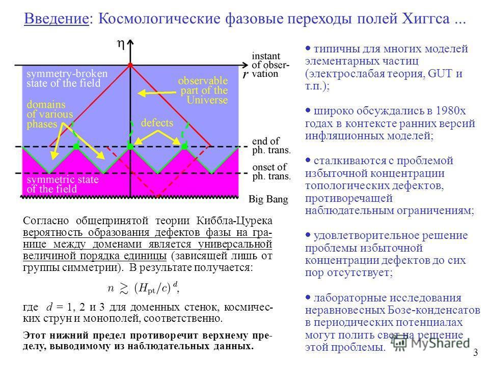 Введение: Космологические фазовые переходы полей Хиггса... типичны для многих моделей элементарных частиц (электрослабая теория, GUT и т.п.); широко обсуждались в 1980х годах в контексте ранних версий инфляционных моделей; сталкиваются с проблемой из