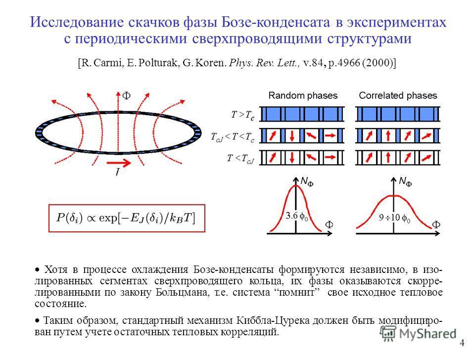 Исследование скачков фазы Бозе-конденсата в экспериментах с периодическими сверхпроводящими структурами [R. Carmi, E. Polturak, G. Koren. Phys. Rev. Lett., v.84, p.4966 (2000)] 4 Хотя в процессе охлаждения Бозе-конденсаты формируются независимо, в из