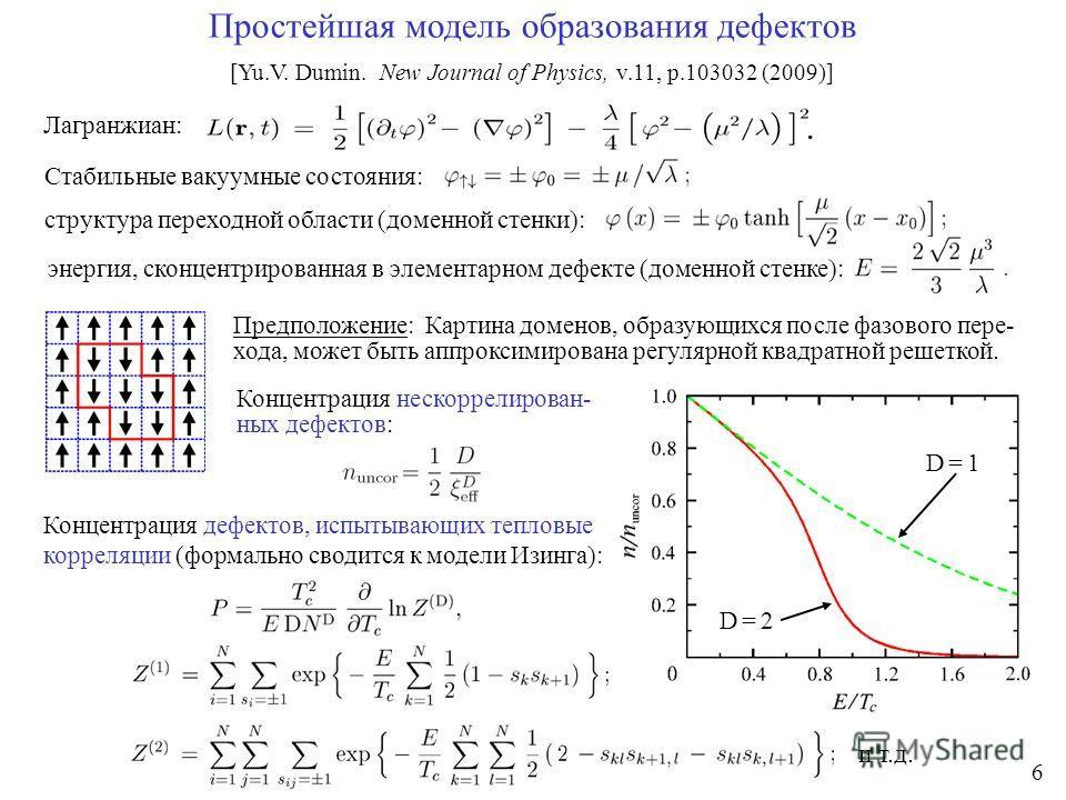 Простейшая модель образования дефектов Лагранжиан: Стабильные вакуумные состояния: структура переходной области (доменной стенки): энергия, сконцентрированная в элементарном дефекте (доменной стенке): Предположение: Картина доменов, образующихся посл