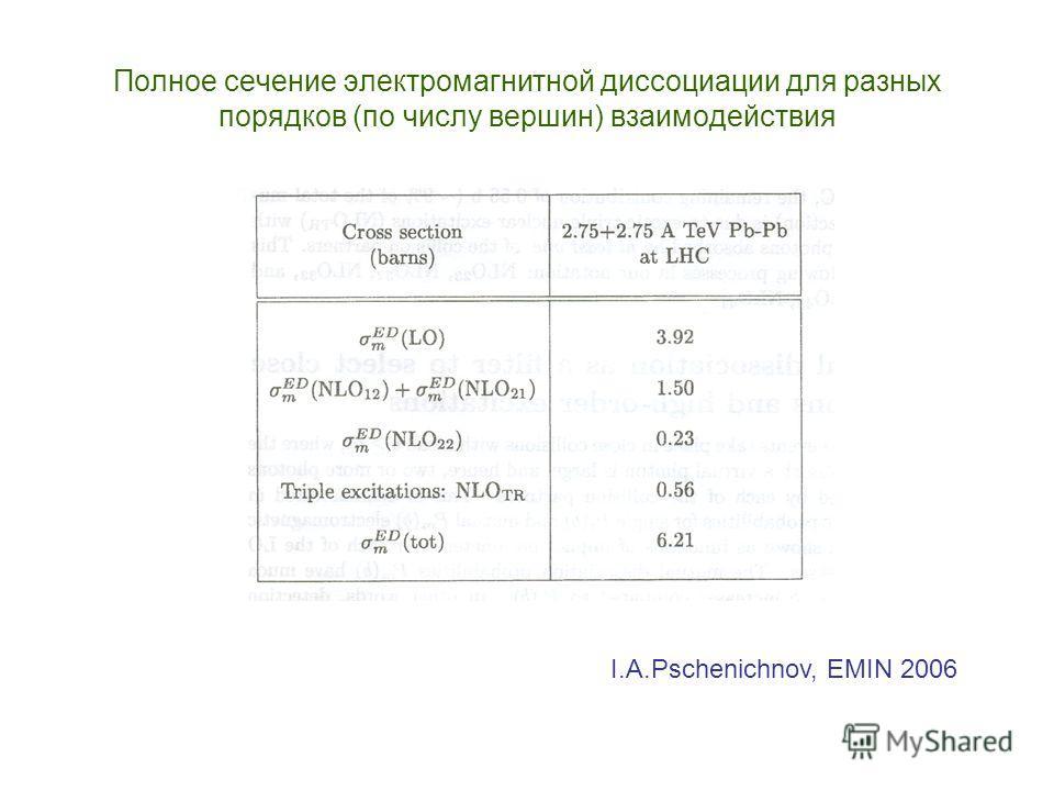 Полное сечение электромагнитной диссоциации для разных порядков (по числу вершин) взаимодействия I.A.Pschenichnov, EMIN 2006