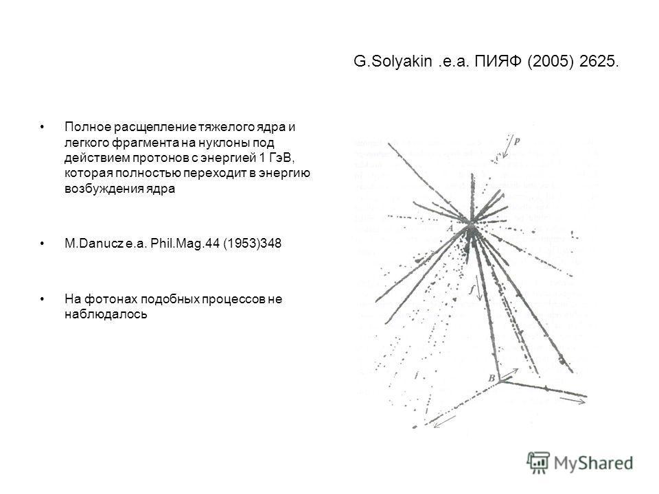 G.Solyakin.e.a. ПИЯФ (2005) 2625. Полное расщепление тяжелого ядра и легкого фрагмента на нуклоны под действием протонов с энергией 1 ГэВ, которая полностью переходит в энергию возбуждения ядра M.Danucz e.a. Phil.Mag.44 (1953)348 На фотонах подобных