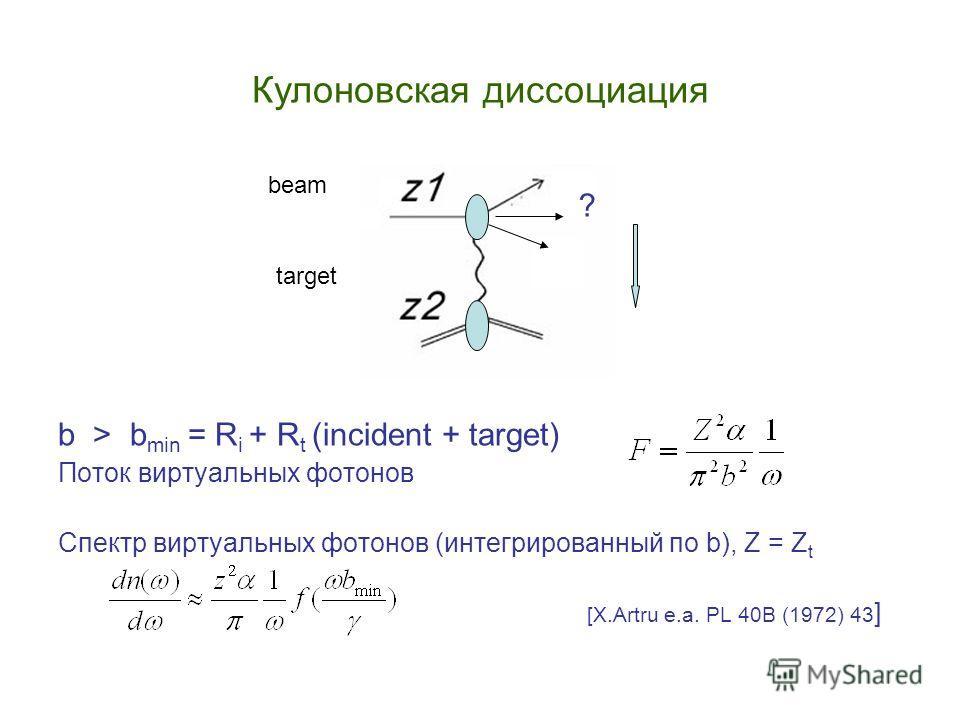 Кулоновская диссоциация b > b min = R i + R t (incident + target) Поток виртуальных фотонов Спектр виртуальных фотонов (интегрированный по b), Z = Z t [X.Artru e.a. PL 40B (1972) 43 ] beam target ?