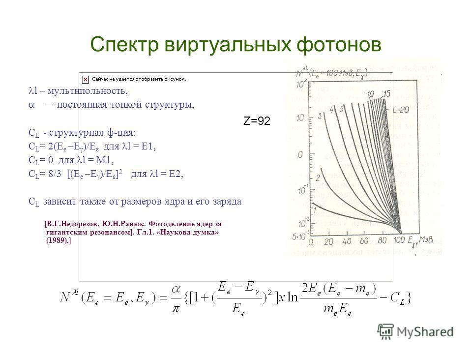 Спектр виртуальных фотонов l – мультипольность, постоянная тонкой структуры, С L - структурная ф-ция: С L = 2(E e –E для l = E1, С L = 0 для l = M1, С L = 8/3 [(E e –E для l = E2, С L зависит также от размеров ядра и его заряда [В.Г.Недорезов, Ю.Н.Ра
