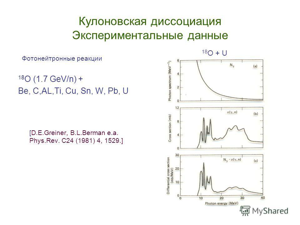 Кулоновская диссоциация Экспериментальные данные Фотонейтронные реакции 18 O (1.7 GeV/n) + Be, C,AL,Ti, Cu, Sn, W, Pb, U [D.E.Greiner, B.L.Berman e.a. Phys.Rev. C24 (1981) 4, 1529.] 18 O + U