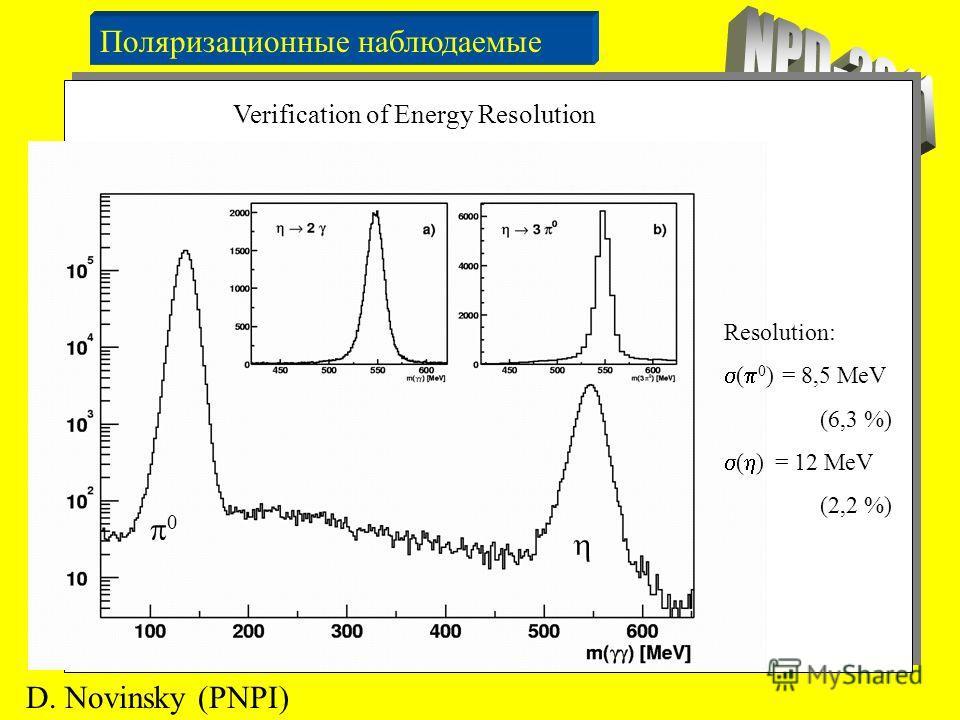 Поляризационные наблюдаемые D. Novinsky (PNPI) Для этого проводятся измерения сечений при двух направлениях поляризации мишени и находится отношение: Verification of Energy Resolution Resolution: ( 0 ) = 8,5 MeV (6,3 %) ( ) = 12 MeV (2,2 %) 0