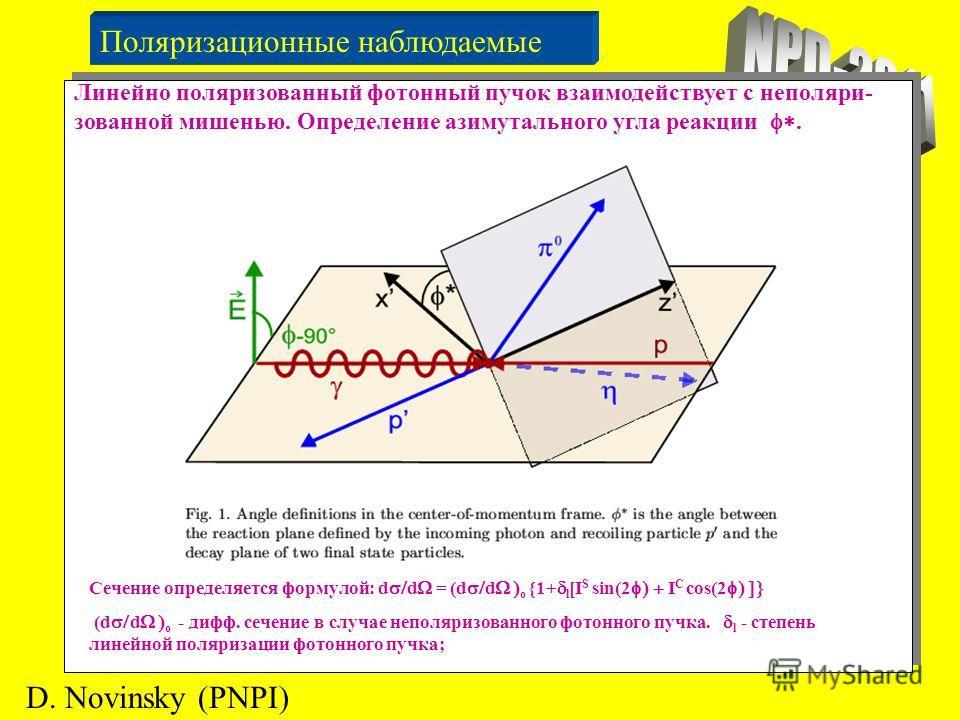 Поляризационные наблюдаемые D. Novinsky (PNPI) Для этого проводятся измерения сечений при двух направлениях поляризации мишени и находится отношение: Линейно поляризованный фотонный пучок взаимодействует с неполяри- зованной мишенью. Определение азим