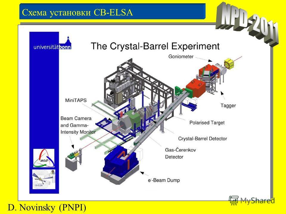 Схема установки CB-ELSA D. Novinsky (PNPI)