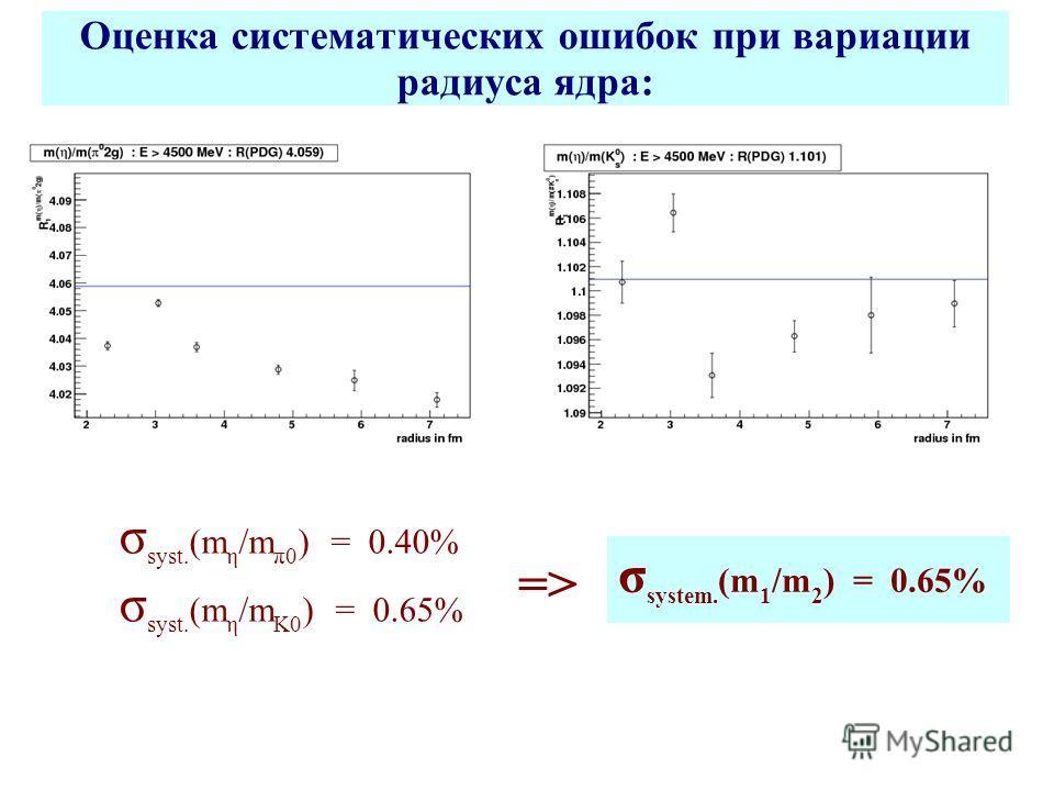 Оценка систематических ошибок при вариации радиуса ядра: σ syst. (m η /m π0 ) = 0.40% σ syst. (m η /m K0 ) = 0.65% σ system. (m 1 /m 2 ) = 0.65% =>