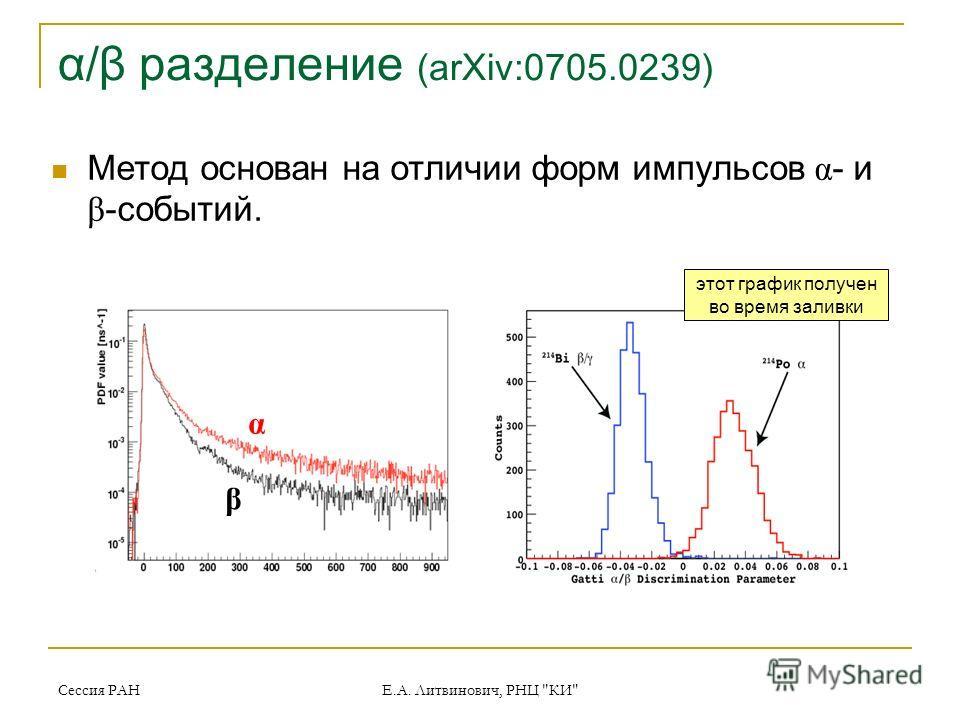Сессия РАН Е.А. Литвинович, РНЦ КИ α/β разделение (arXiv:0705.0239) Метод основан на отличии форм импульсов α - и β -событий. α β этот график получен во время заливки