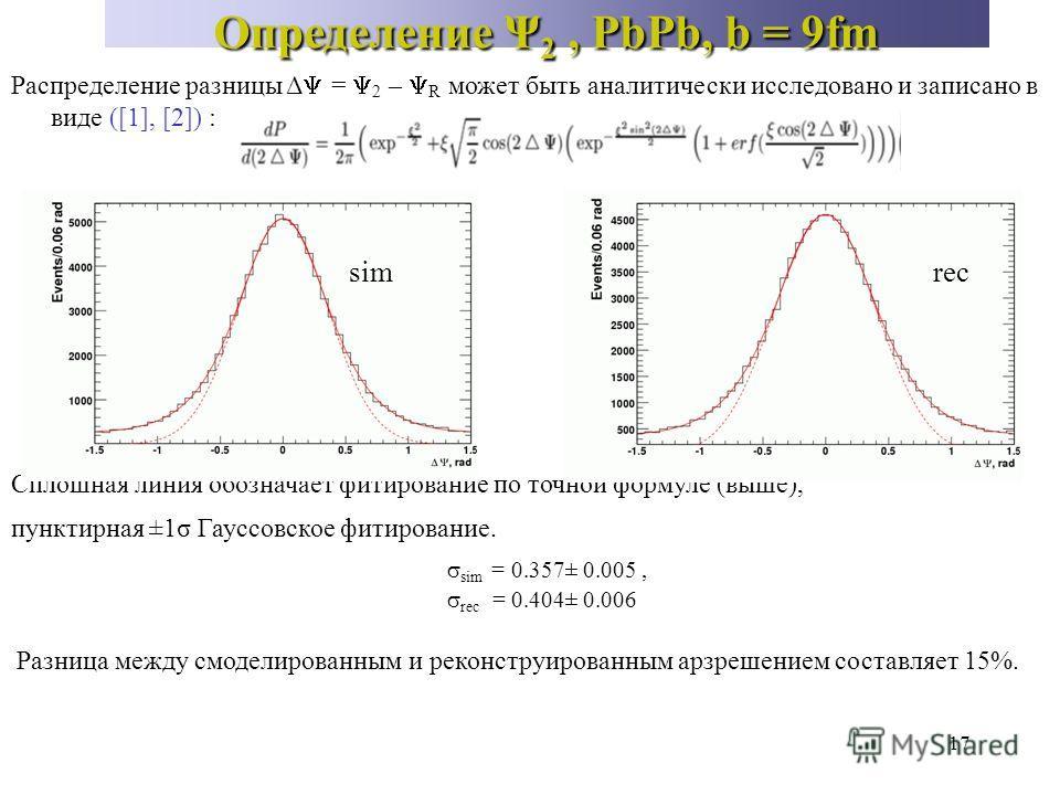 17 Сплошная линия обозначает фитирование по точной формуле (выше), пунктирная ±1σ Гауссовское фитирование. sim = 0.357± 0.005, rec = 0.404± 0.006 Разница между смоделированным и реконструированным арзрешением составляет 15%. Распределение разницы Δ =