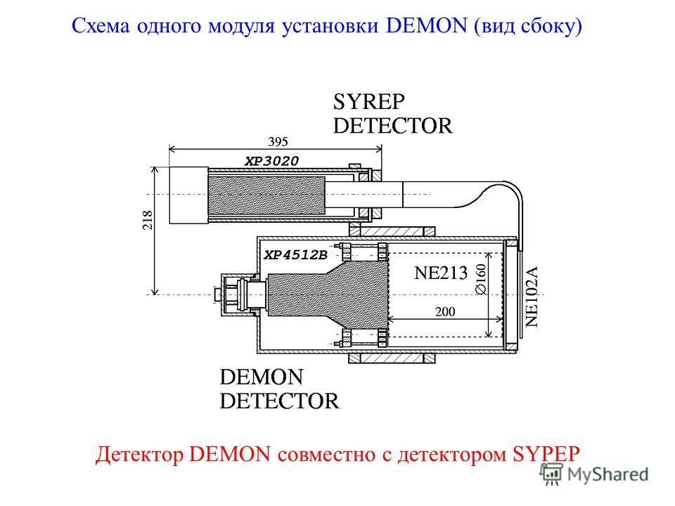 Схема одного модуля установки DEMON (вид сбоку) Детектор DEMON совместно с детектором SYPEP