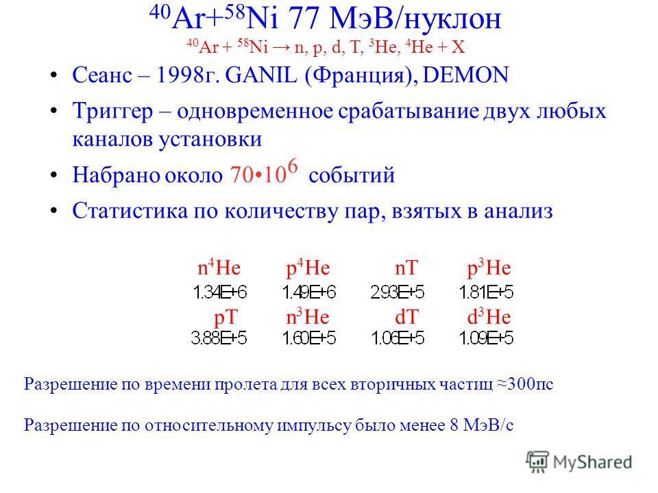40 Ar+ 58 Ni 77 МэВ/нуклон Сеанс – 1998г. GANIL (Франция), DEMON Триггер – одновременное срабатывание двух любых каналов установки Набрано около 7010 6 событий Cтатистика по количеству пар, взятых в анализ n 4 He pT p 4 HenTp 3 He n 3 HedTd 3 He Разр
