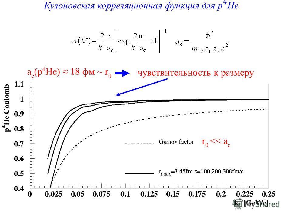 Кулоновская корреляционная функция для p 4 He r 0