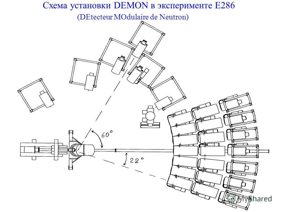 Схема установки DEMON в эксперименте Е286 (DEtecteur MOdulaire de Neutron)