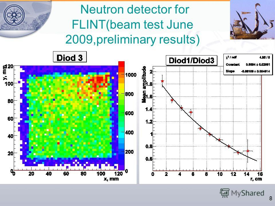 8 Neutron detector for FLINT(beam test June 2009,preliminary results)
