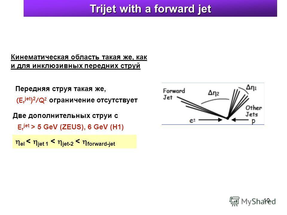 10 el < jet 1 < jet-2 < forward-jet (E t jet ) 2 /Q 2 Кинематическая область такая же, как и для инклюзивных передних струй Передняя струя такая же, ограничение отсутствует Две дополнительных струи с E t jet > 5 GeV (ZEUS), 6 GeV (H1) Trijet with a f