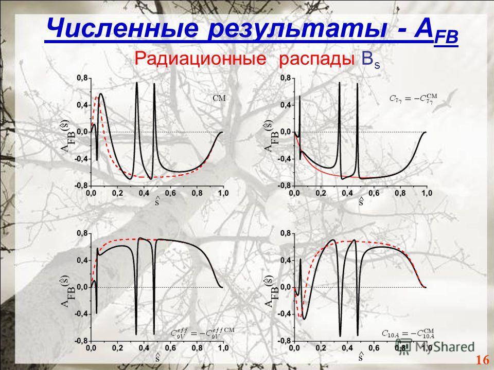 Численные результаты - A FB 1616 Радиационные распады B s